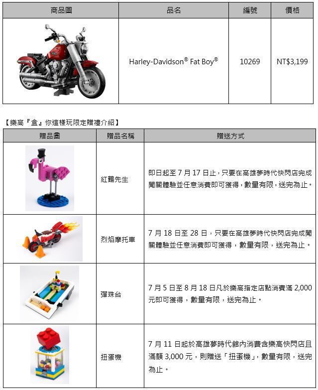 圖/台灣樂高提供