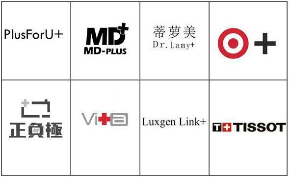 圖五、含有十字圖的商標,且經核准註冊的各種情況 (圖片來源:智慧財產局商標檢索系...