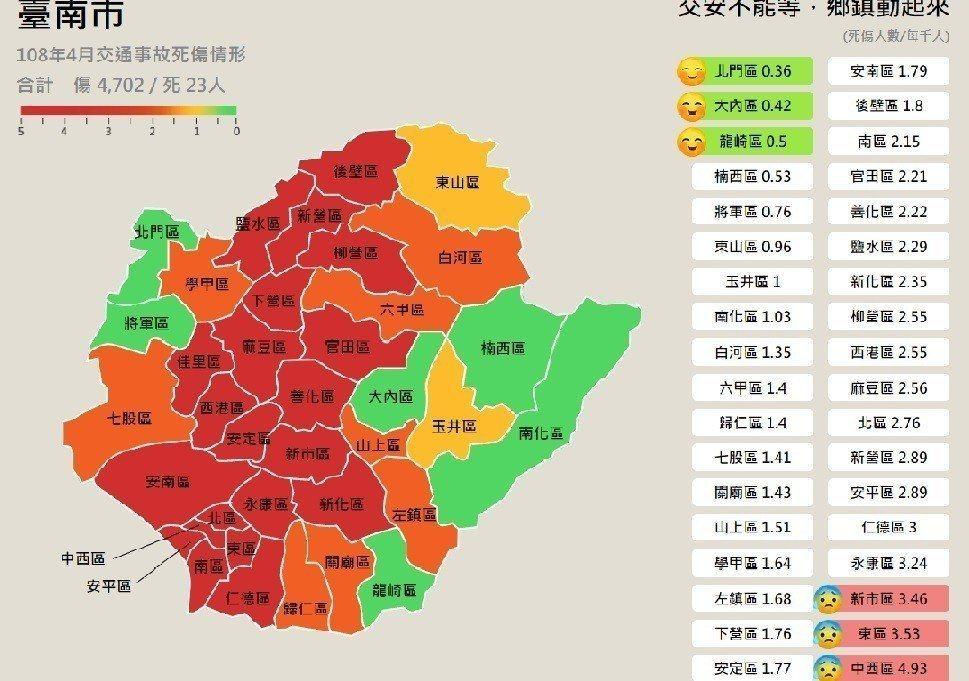 台南市今年4月交通事故死傷分布地區。圖/取自「168交通安全入口網」