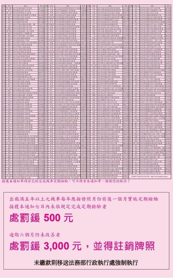 台南市環保局針對逾期未進行排氣檢測的車主,主動寄發通知提醒,以提高到檢率。圖/環...