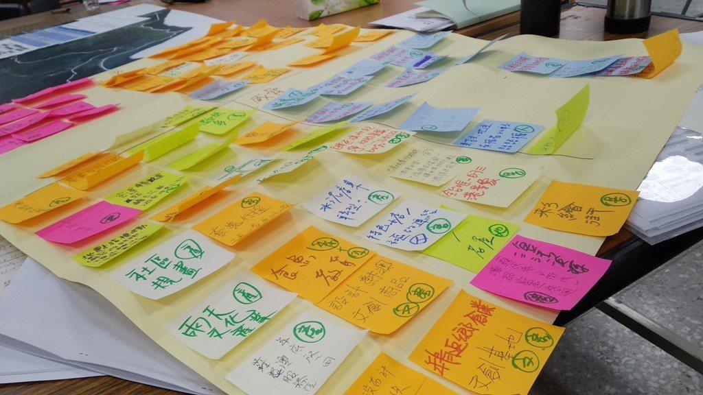 寫上便利貼,是討論過程中最常見的靈感激盪方式。 圖/鄭雅嬬提供