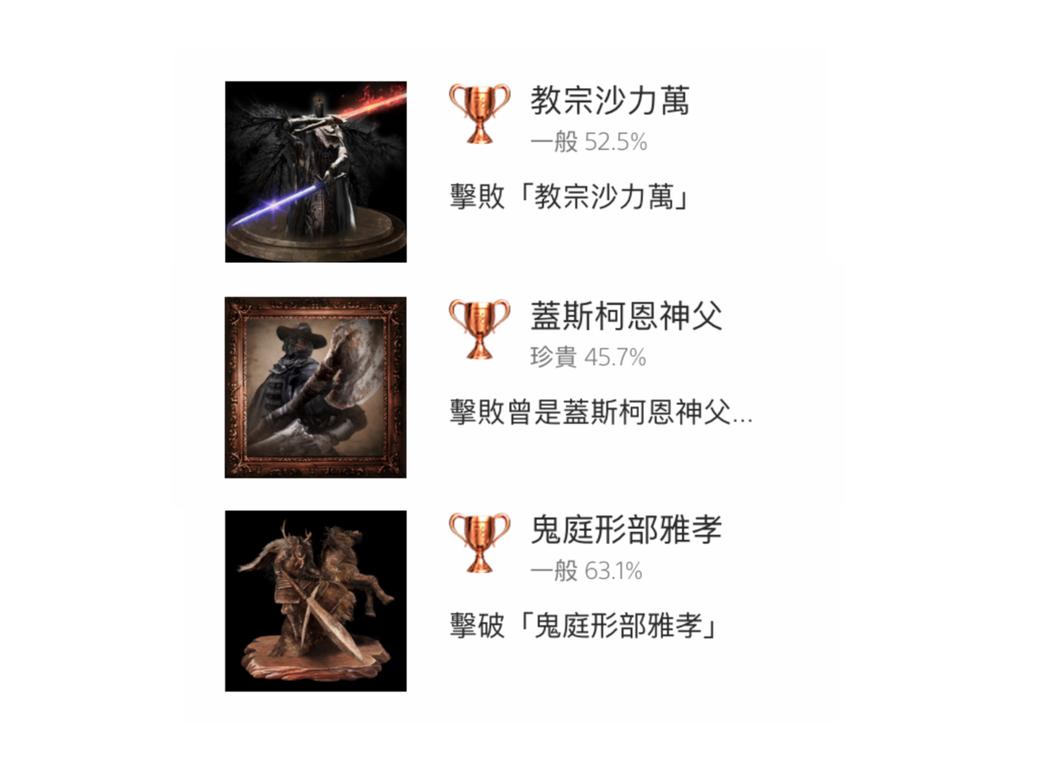 PS4獎盃紀錄截圖。