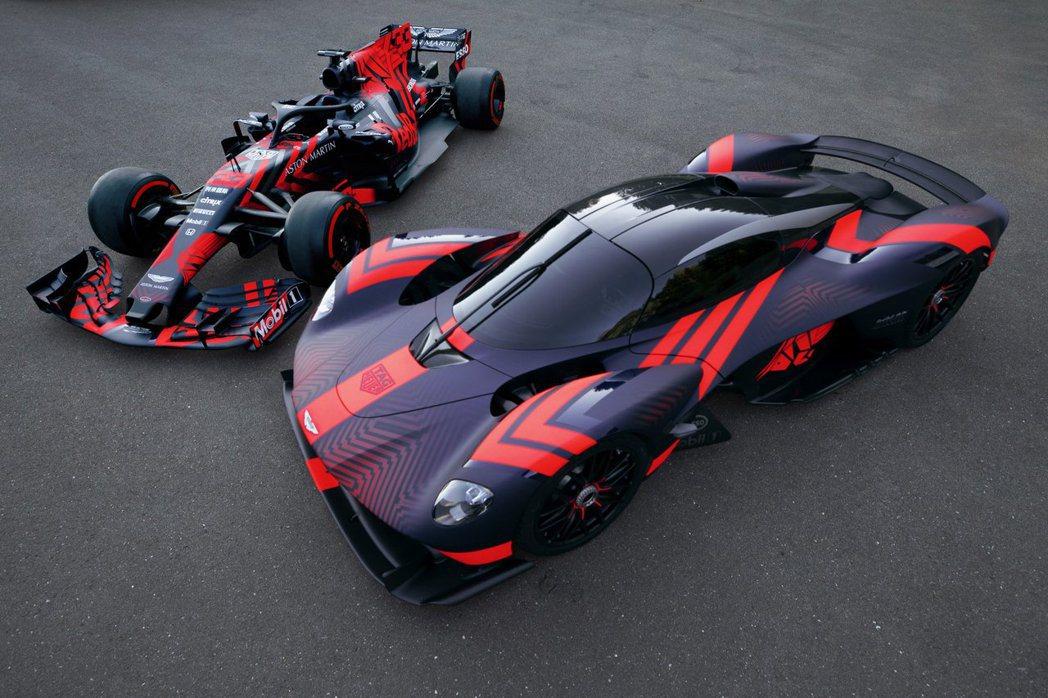 Aston Martin Valkyrie與RedBull RB15 F1賽車。...