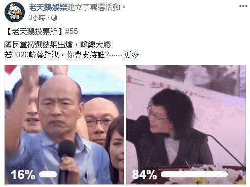 【老天鵝投票所】網路票選活動,網友一面倒看好蔡英文。取自臉書
