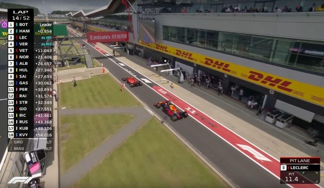 Verstappen與Leclerc同時進入維修區。 摘自F1