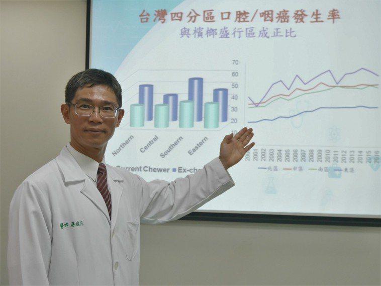 柳營奇美醫院牙醫部長蔣維凡表示,台灣統合13篇研究結果發現嚼食檳榔者得到口腔癌的...