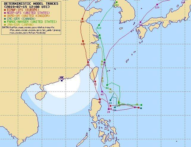 各國模式模擬準颱風未來路徑,根據歐洲中期預報中心(ECMWF)和美國GEFS系集...