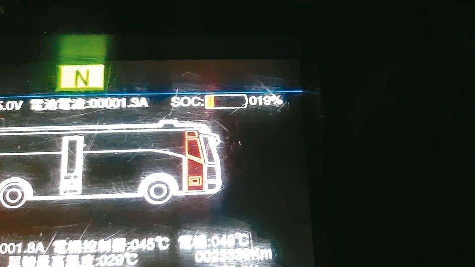 電動公車夏天冷氣開越強,電力消耗越大,低於20%,司機都怕開不回終點。 圖/台中...