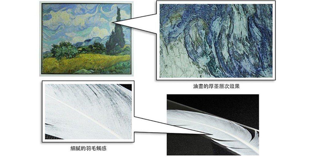 JFX200-2513EX 全新功能2.5D Texture Maker印刷效果...