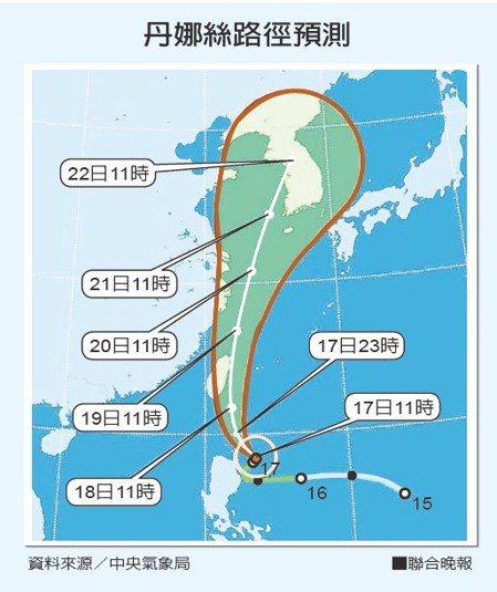 丹娜絲路徑預測。資料來源/中央氣象局