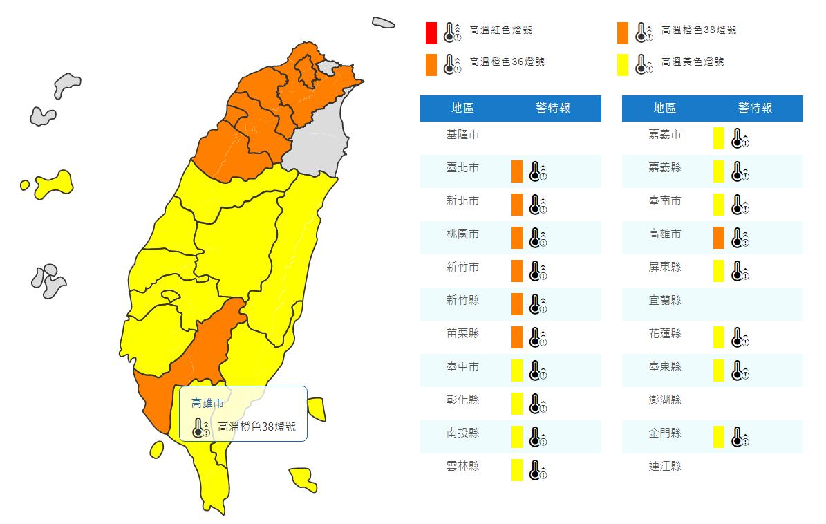 今天新竹地區、苗栗縣、高雄市近山區或河谷為橙色燈號,有38度極端高溫出現的機率;...