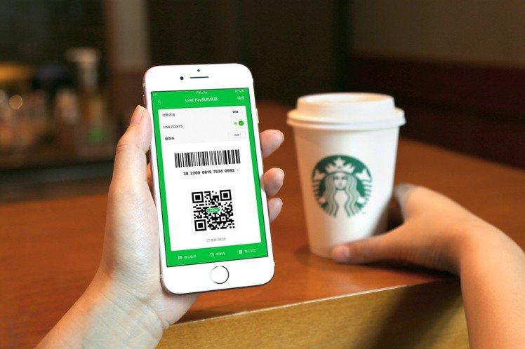 即日起可在全台星巴克各實體門市使用LINE Pay「我的條碼」結帳。圖/LINE...