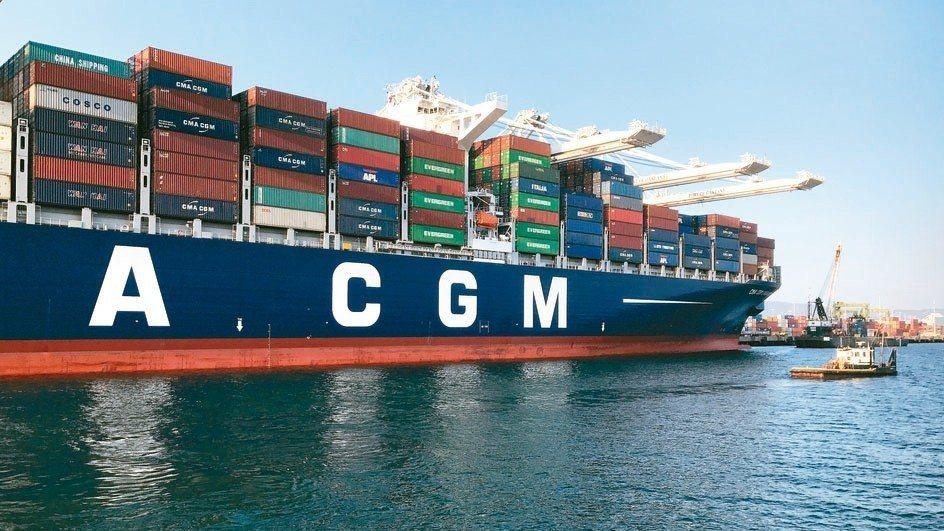 BDI波羅的海運價指數站穩2千點關卡,收盤為2,064點,國內散裝船族群跟著大漲...