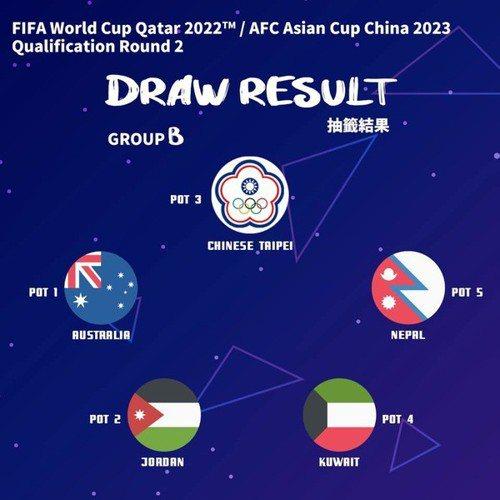 中華男足為了拼戰卡達世足賽資格,得對決同分組的澳洲、約旦、科威特及尼泊爾。(ph...