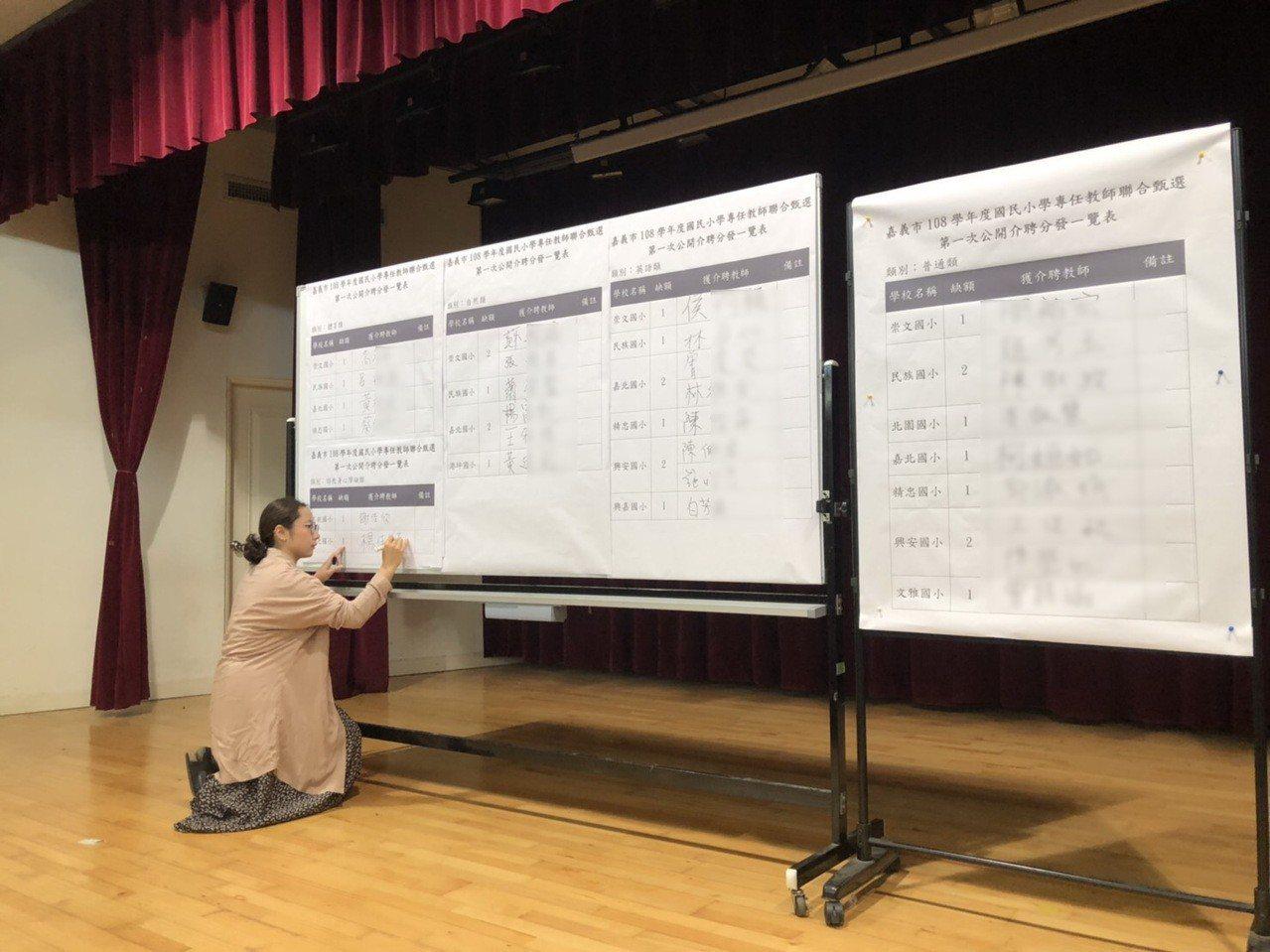 嘉義市錄取教師由成績高低,依次上台選填想去的國小。照/嘉義市府提供
