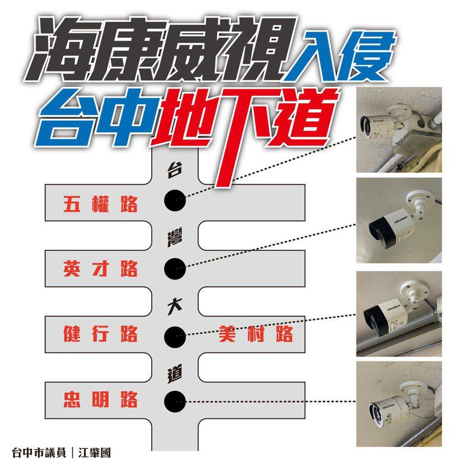 民進黨議江肇國指台中市地下道用大陸黑名單品牌,建設局表示一週內全換。圖/江肇國提供