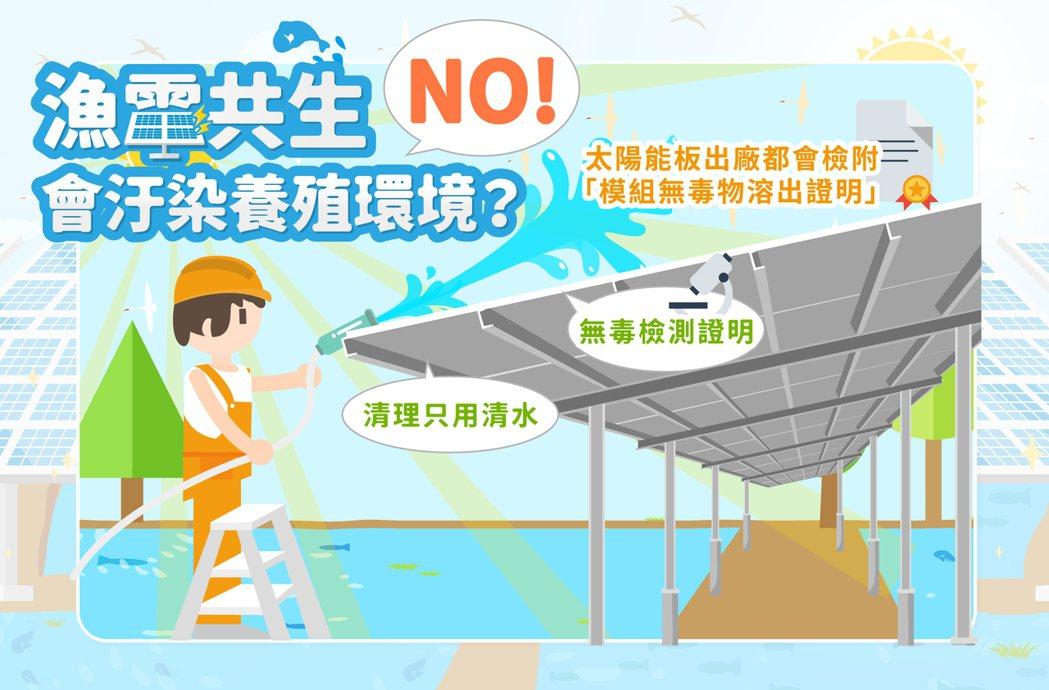 太陽能設備面板出廠時需檢附「禁限用物質保證書(模組無毒物溶出證明)」確保水質安全...
