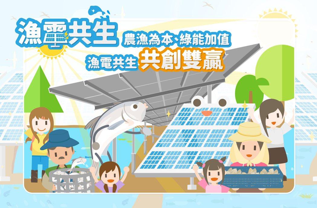 「農漁為本、綠電加值」為核心價值,共創漁、電雙贏。 圖/台鹽綠能提供
