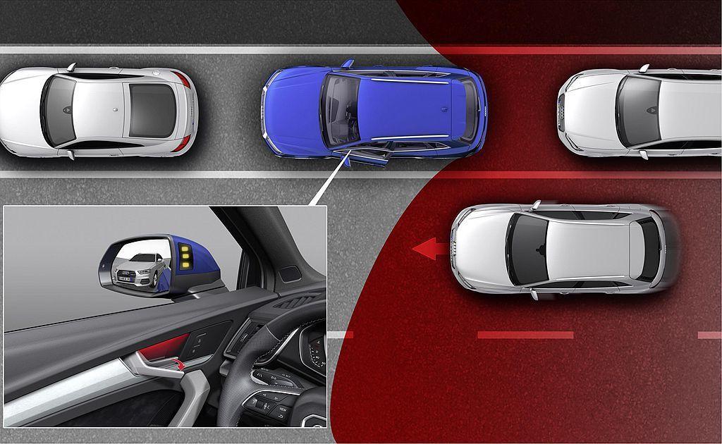 都會行車輔助套件則包含車道變換輔助系統、後方預警式安全防護系統、後方橫向車流警示...