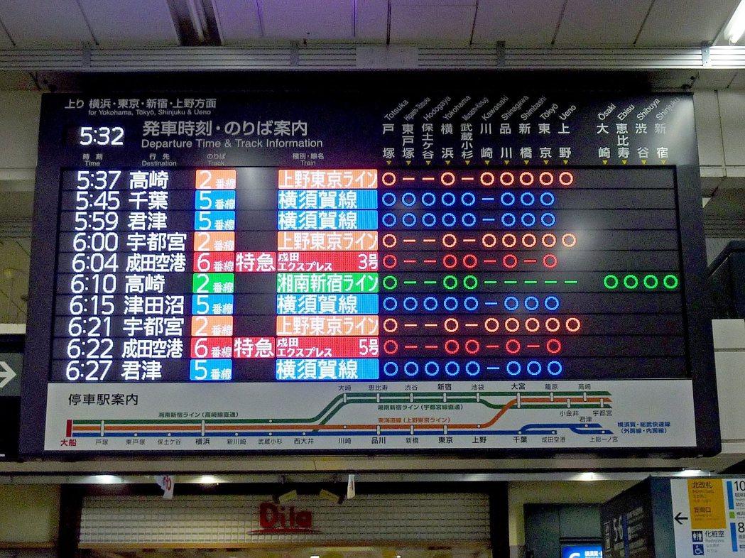 網友希望新的電子式時刻表能參考日本版本,多彩且資訊清楚。 圖片來源/PTT