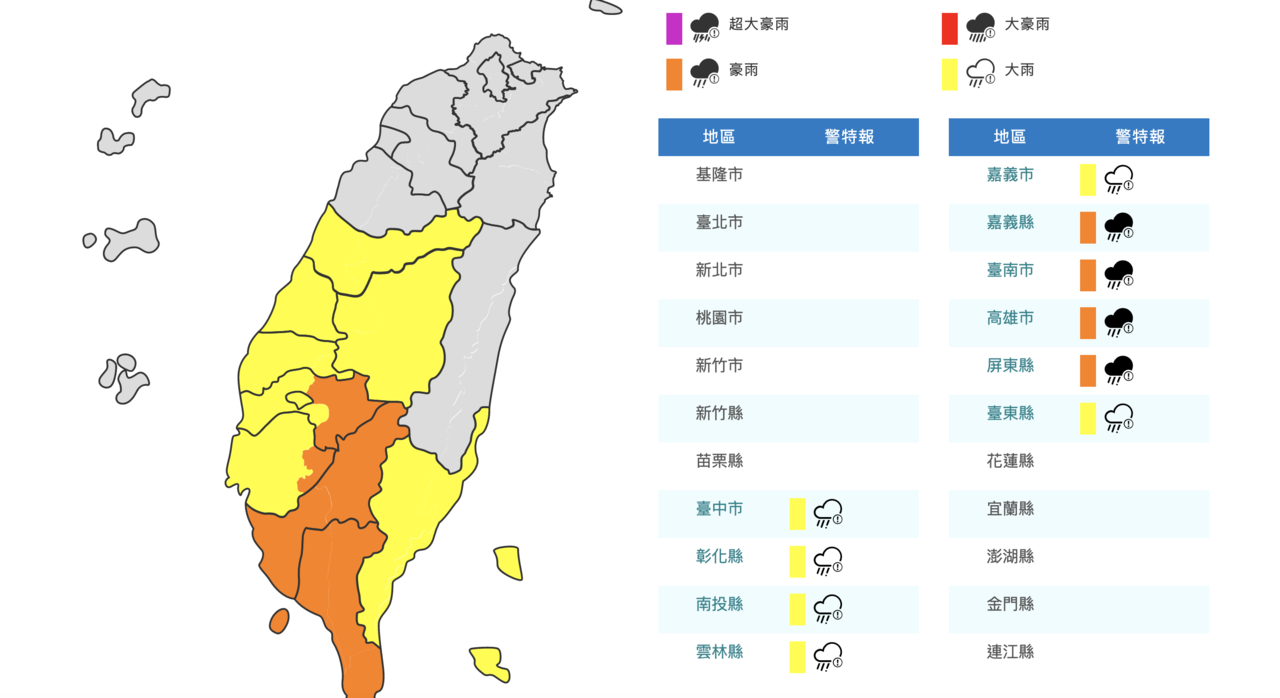 中央氣象局今天發布0719低壓帶豪雨事件。氣象局表示,低壓帶影響,各地天氣不穩定...