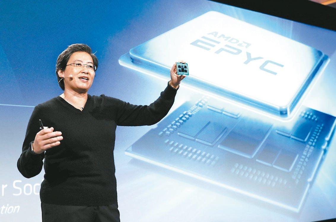 今年AMD由總裁蘇姿丰在台北Computex展前發表五款處理器,顯示對台系供應鏈...
