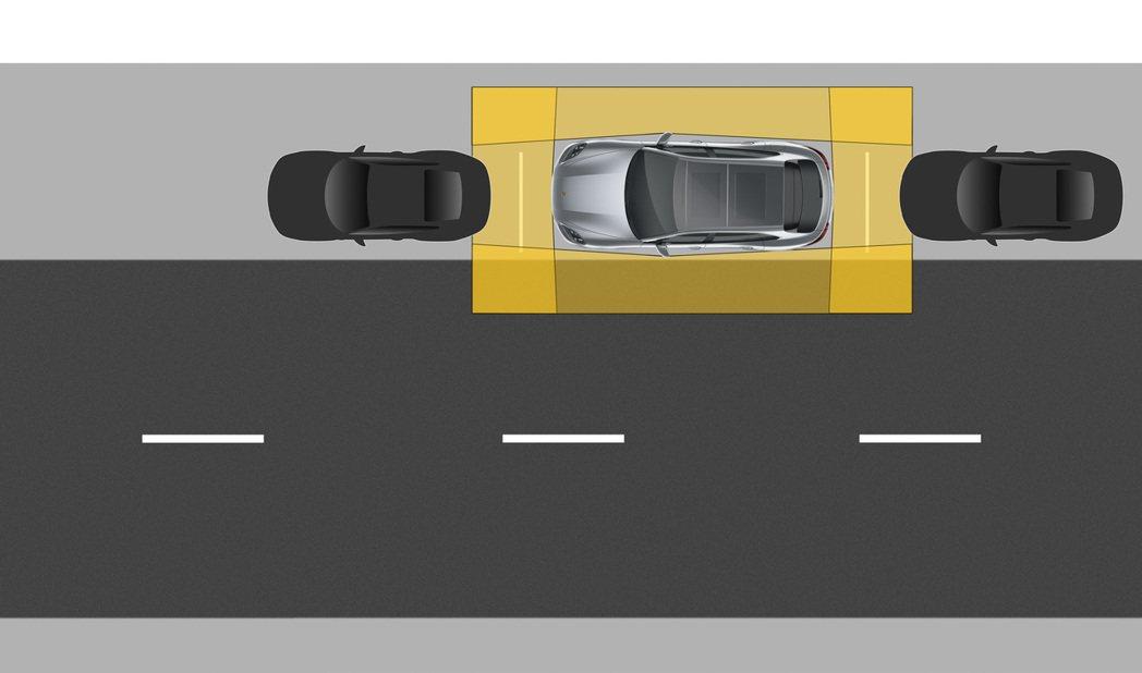 「Porsche Panamera 十年淬藏套件」的舒適及輔助系統則包含停車測距...