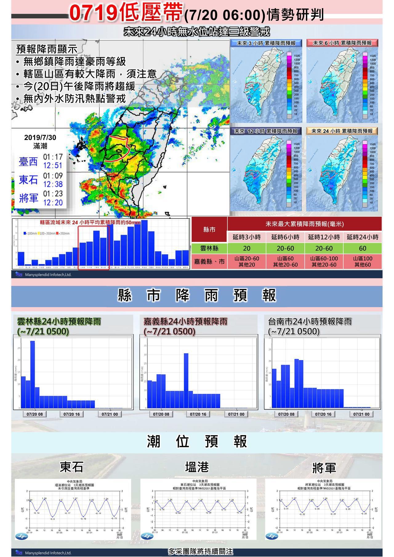 第五河川局委託民間水利專業公司,針對天氣降雨趨勢,易淹水地區熱點,內水外水及漲潮...
