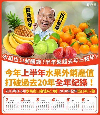 蘇貞昌藉社群發出1到6月水果月曆圖片,記錄水果外銷成績。 圖/翻攝蘇貞昌臉書