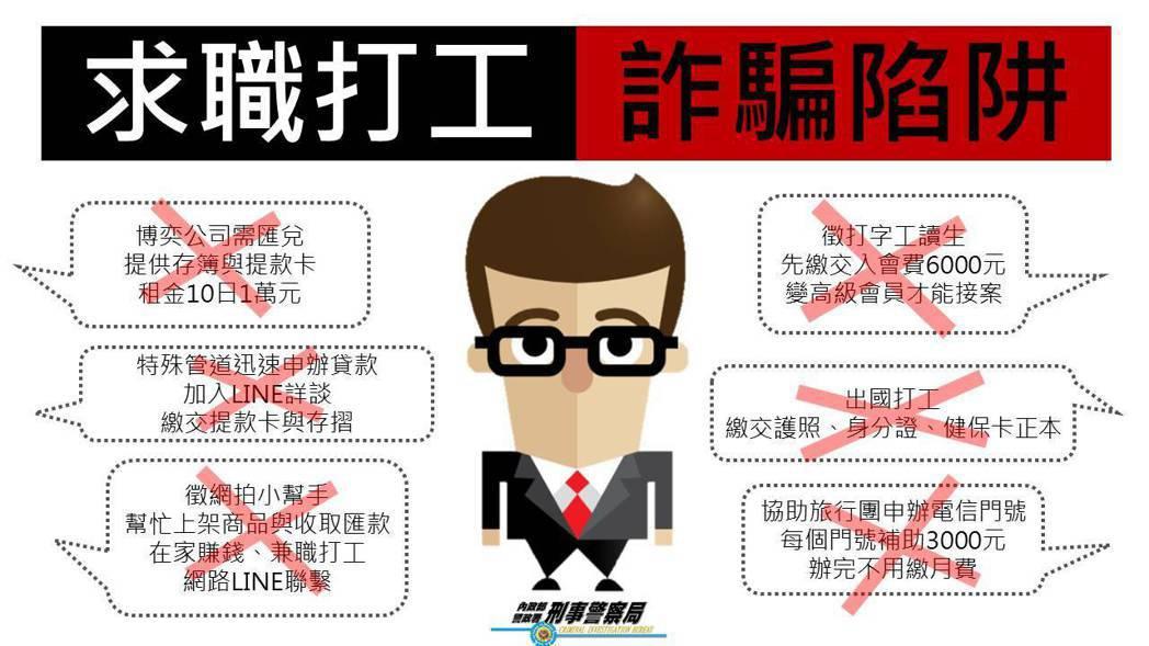 刑事局提醒家長,暑假也是詐騙集團吸收車手旺季,學生求職要小心。圖/記者廖炳棋翻攝