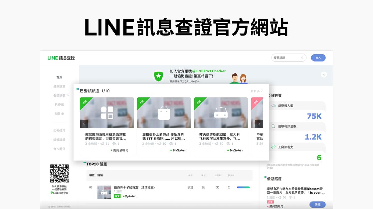 同步推出「LINE訊息查證」官方網站,民眾可隨時查閱4家中立查核單位已公佈的查核...