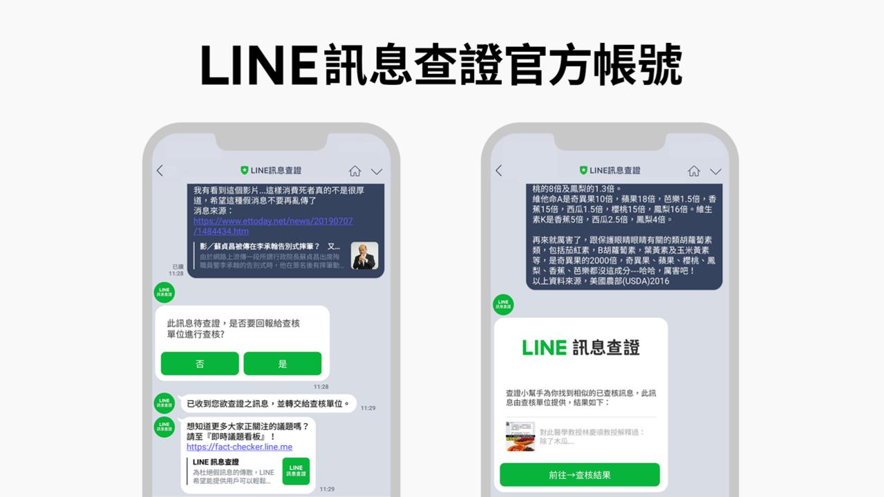 將訊息轉傳到「LINE訊息查證」官方帳號,查證小幫手會自動即時搜尋資料庫並核對最...