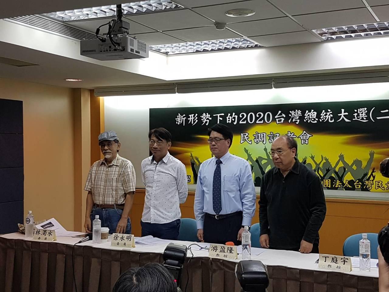 台灣民意基金會今天公布最新民調,若2020蔡韓柯三腳督,韓國瑜民調以33.5%,...