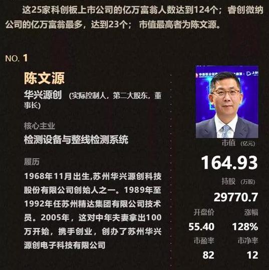 華興源創董事長陳文源。照片/每經網