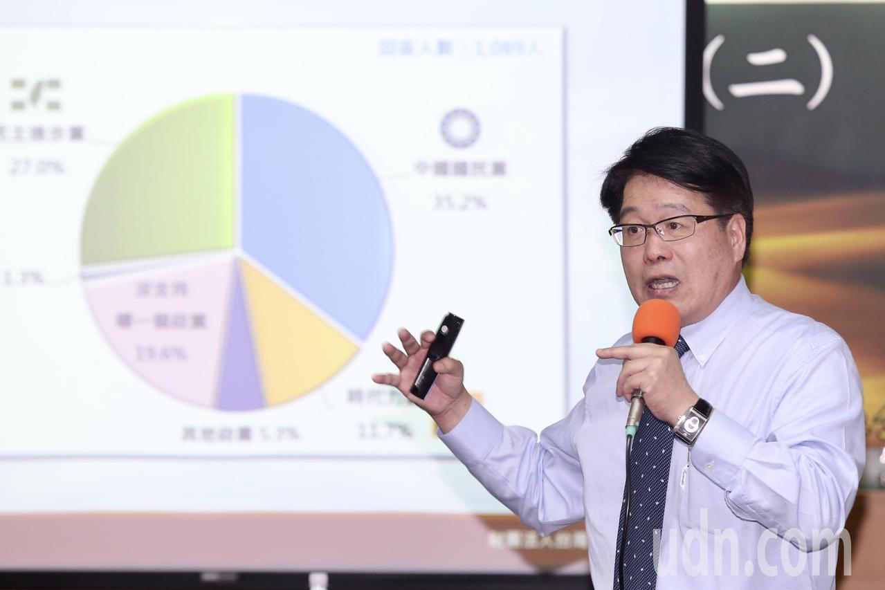 財團法人台灣民意基金會上午在台大校友會館舉行「新形勢下的2020台灣總統大選(二...