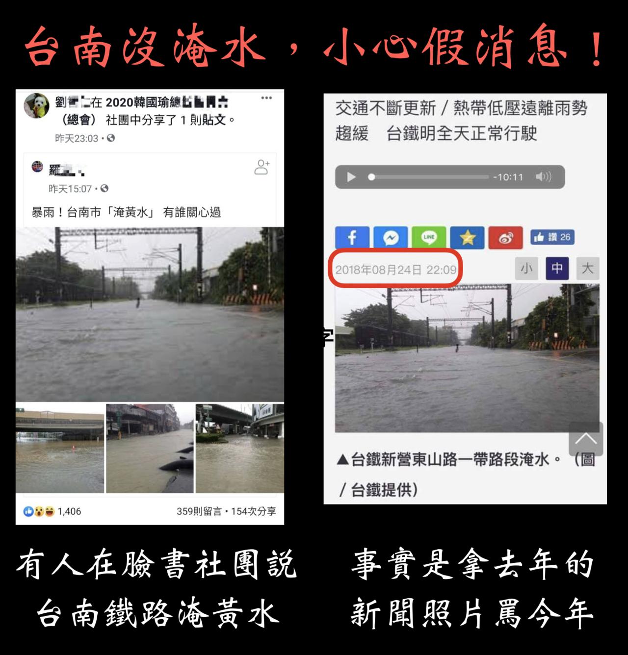 有人在臉書社團以去年8月台南新營鐵路淹水照片說成昨天台南淹大水,有誰關心過,被人...