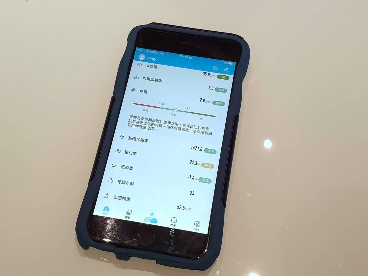 專屬App除了可檢視身體各項數據,還會依照狀況給予建議。記者黃筱晴/攝影