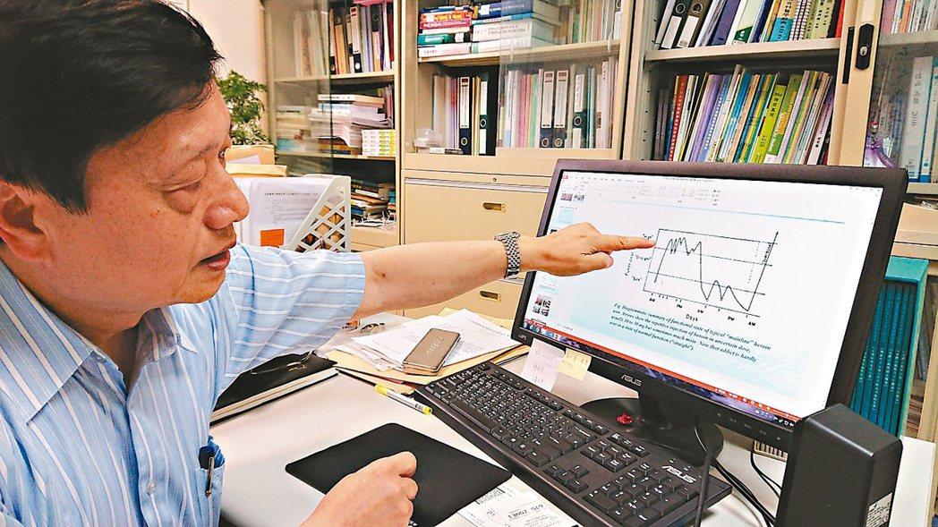 高醫大藥學系教授李志桓認為,國內對毒寶寶的治療和照顧應有專責醫院進行。 記者蔡容...