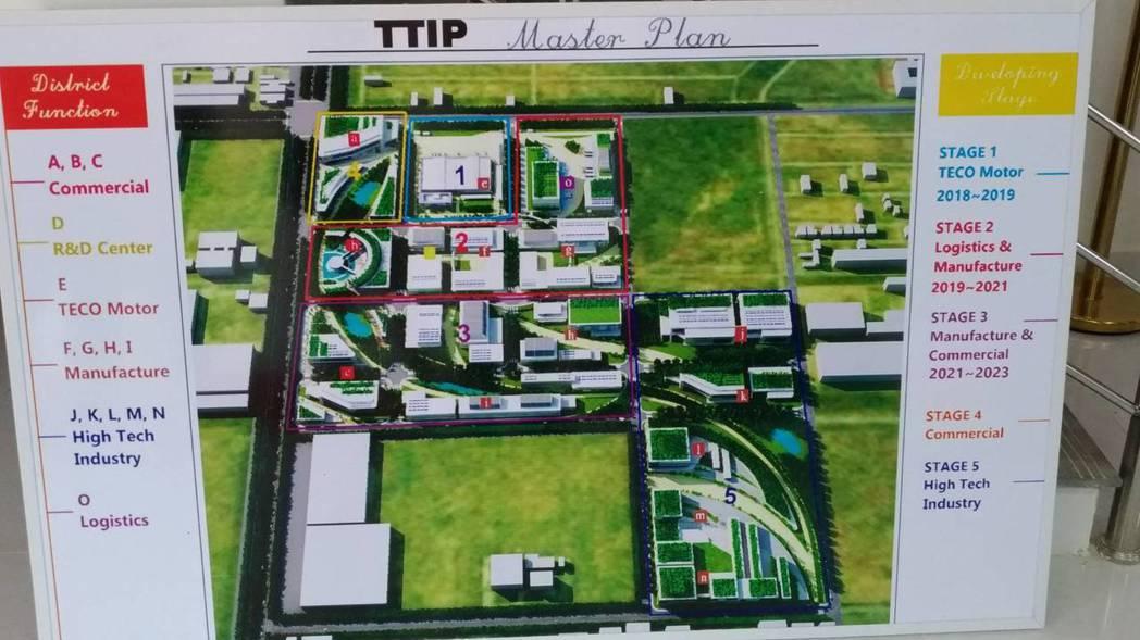 越南東元科技工業園向台商招手, 提供一站式服務, 規劃2027年完成150家廠商...