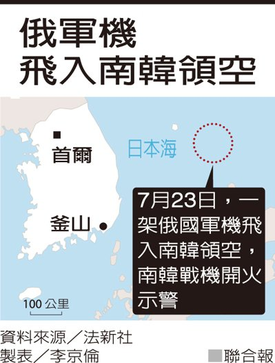 俄軍機飛入南韓領空資料來源/法新社 製表/李京倫