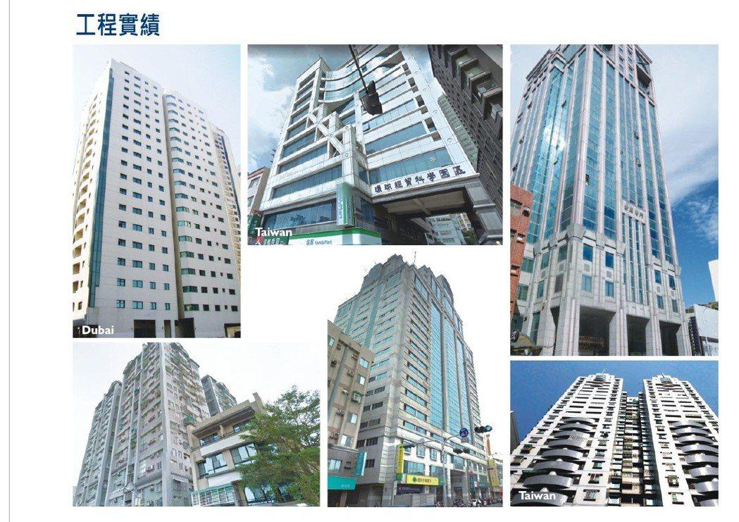盛大電梯國內外電梯更新工程實績。盛大/提供