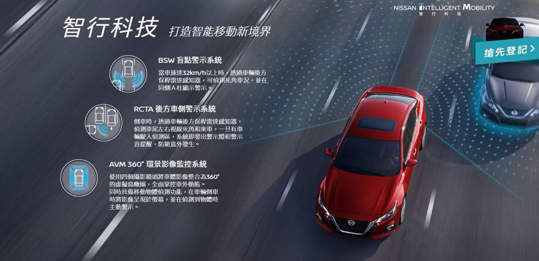 Safety Shield 360系統讓行車更加安全。 摘自Nissan官方網站