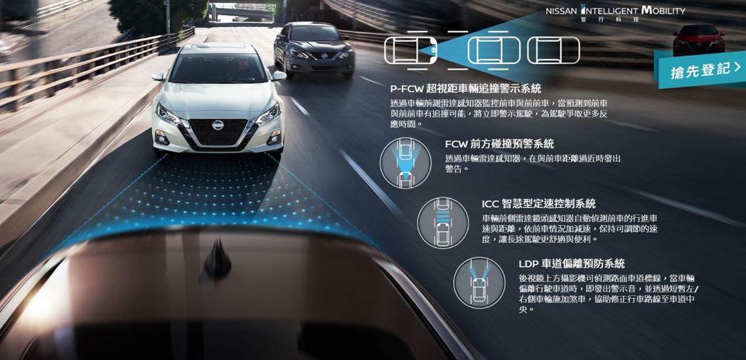 P-FCW 超視距車輛追撞警示系統。 摘自Nissan官方網站
