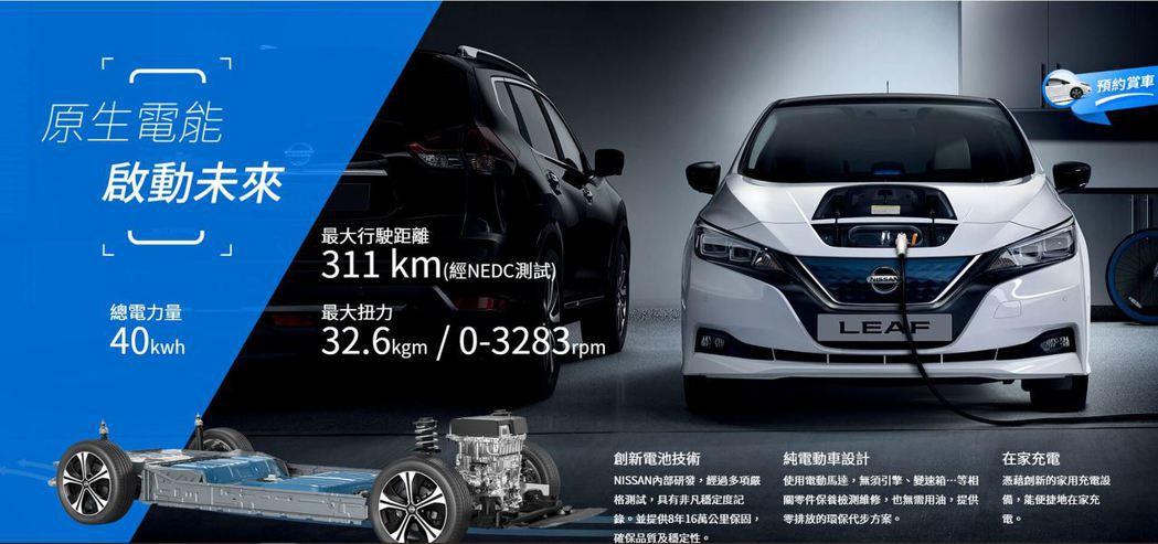 將於九月登台的Nissan Leaf,將會是搭載40kWh鋰電池組的標準版,經過...