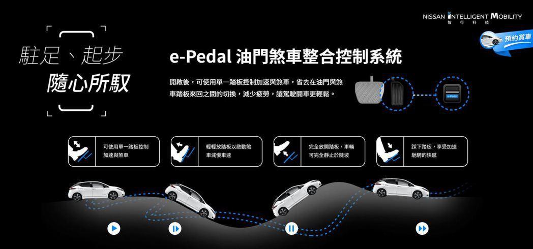 Nissan Leaf導入e-Pedal油門剎車整合控制系統。 圖/截自Niss...