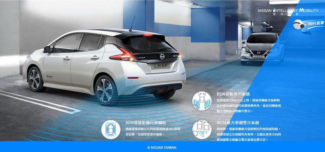 圖/截自Nissan裕隆汽車官網