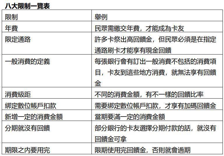 資料來源/採訪整理  林子桓/製表