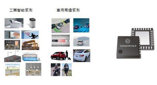 雷捷電子的產品示意圖。 雷捷電子/提供
