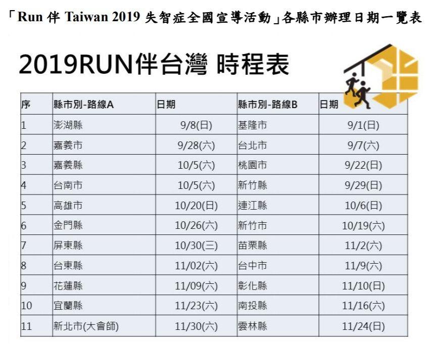 2019年Run伴Taiwan時程表。 記者鄧桂芬/翻攝