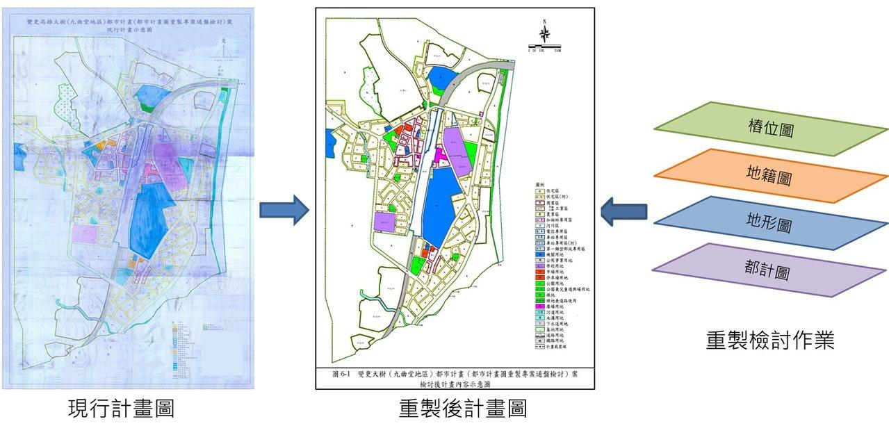 高雄目前有31個都市計畫區,都發局透過重製、重測等技術,更新地形圖,將老舊紙圖置...